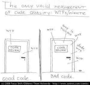 типичный процесс code review // osnews.com